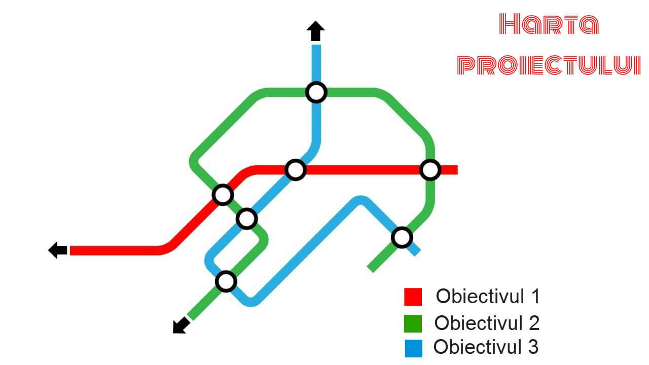 Obiectivele proiectului și harta metroului