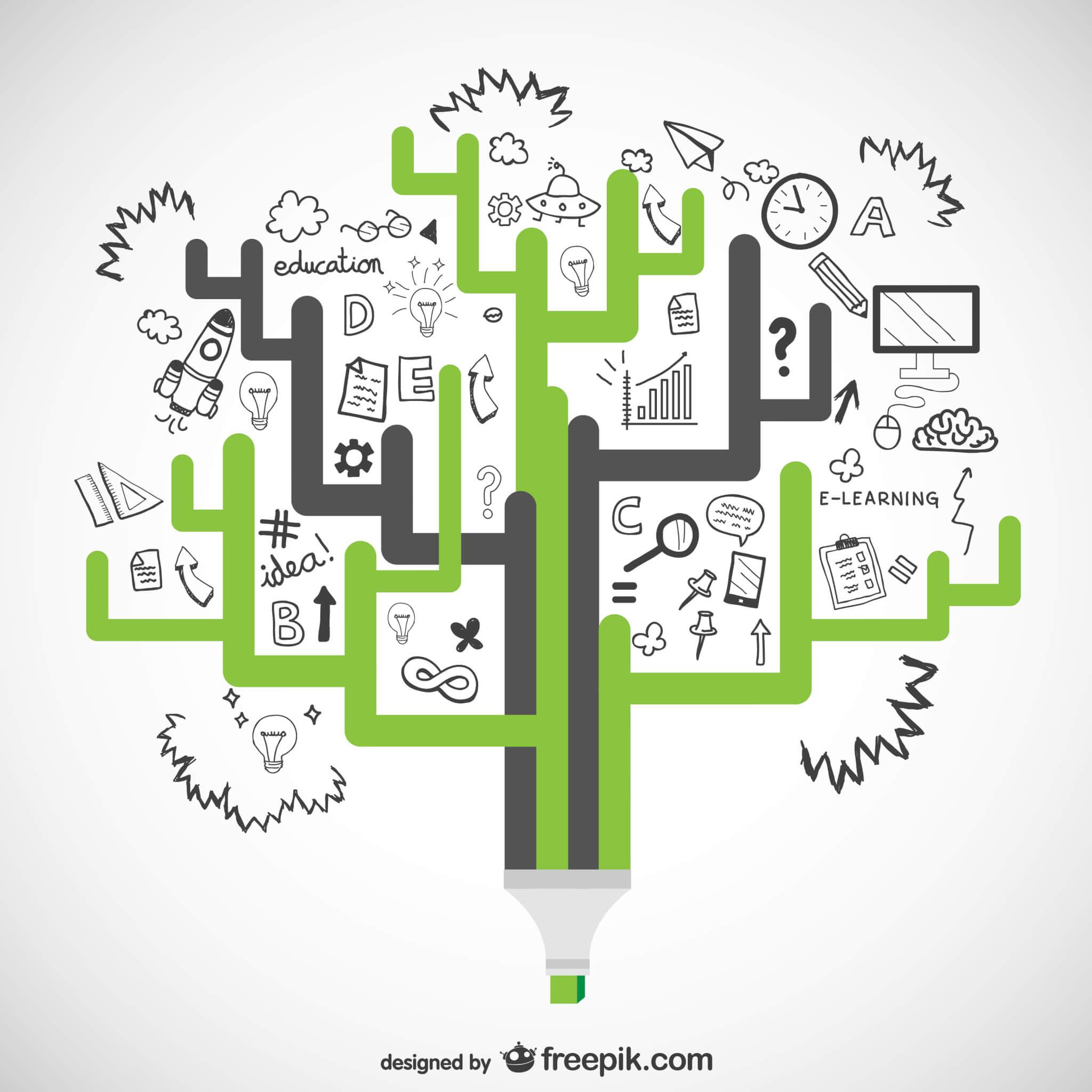 Genealogia ideilor creative
