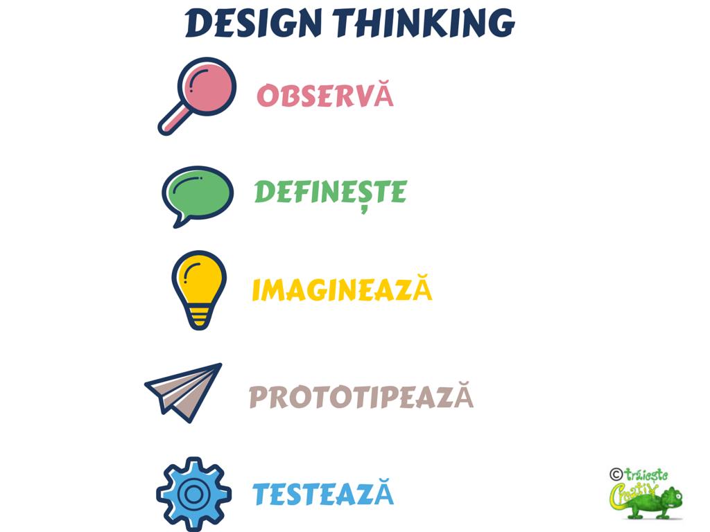 Astăzi începe un curs online gratuit de design thinking