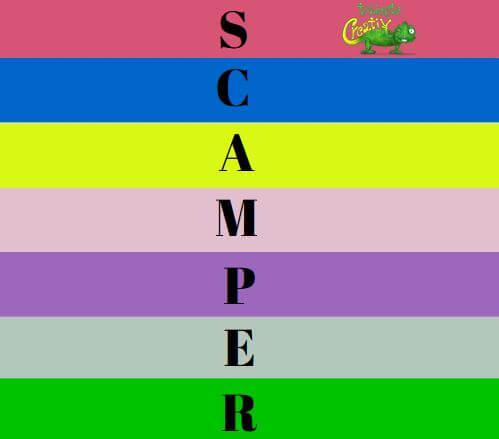 Exercițiul SCAMPER pentru generare de idei creative