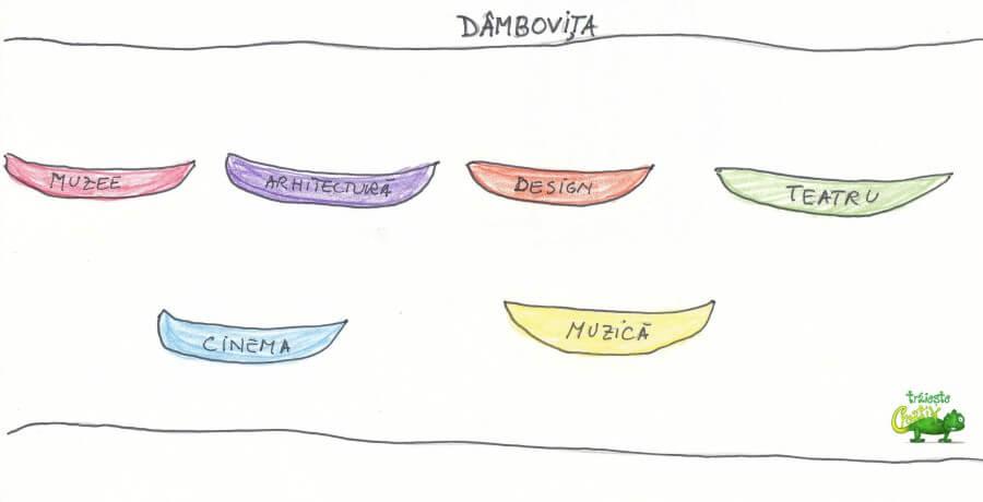Idei creative Bucuresti (6)